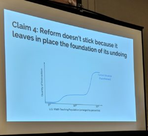Claim 4: reform doesn't stick because it leaves in place the foundation of its undoing