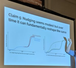 what radical change looks like compared to nudging